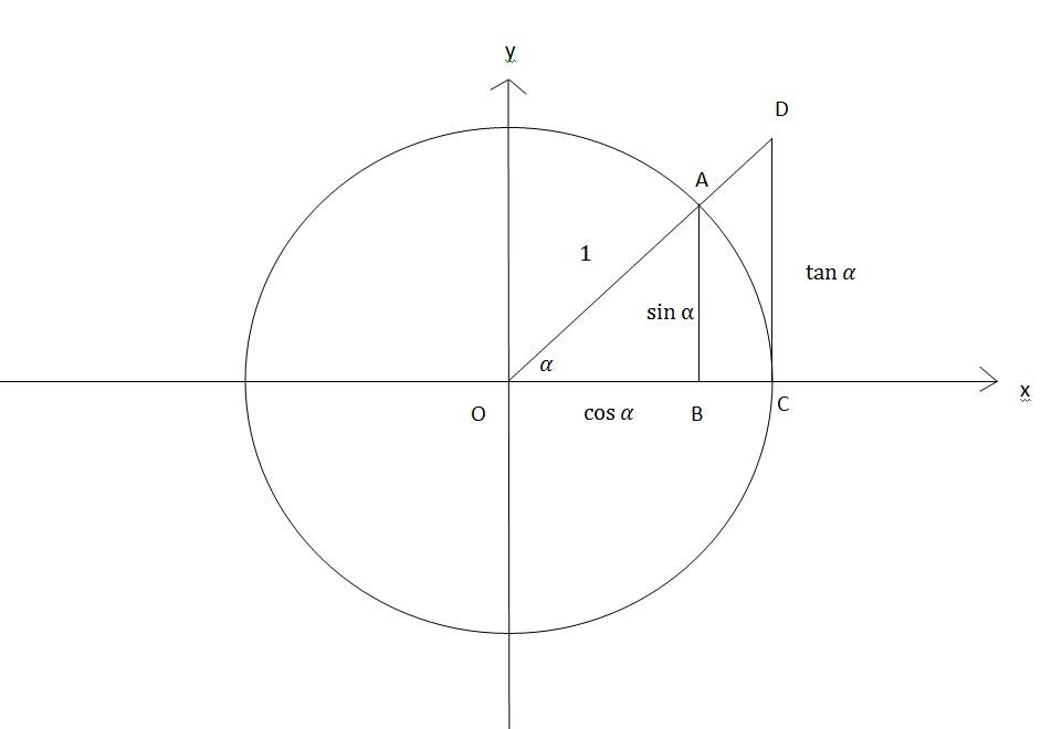 הוכחת-גבול.jpg